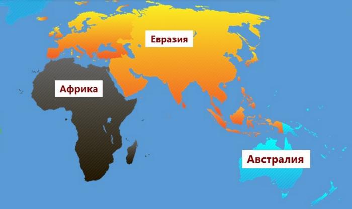 Азия – костяк Большой Евразии, Африка главная кладовая 21 века