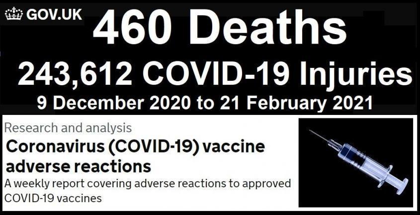 Смертность вакцинированных в Британии. 460 летальных и более 240 тысяч осложнений