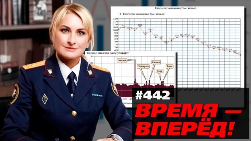 """Что в «тоталитарной России» """"кровавый режим"""" с тюрьмами вытворяет. Это просто непостижимо!"""