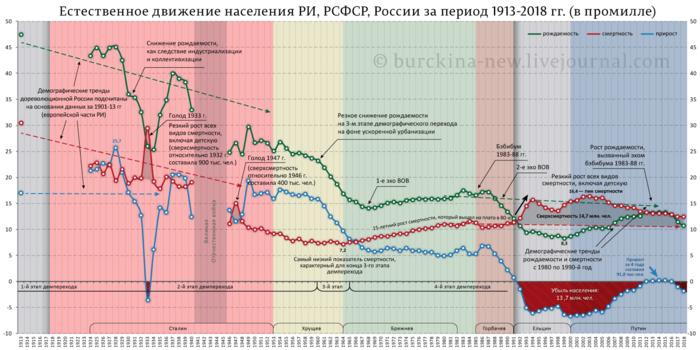 Как в СССР власть решала проблему мигрантов из Средней Азии