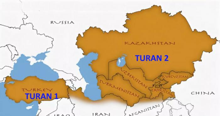Имперские амбиции Эрдогана (Часть 2): Узбекистан против Турции