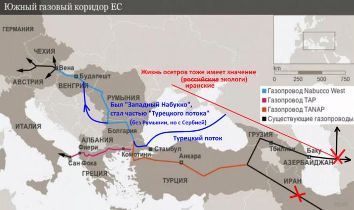 Газпром ставит шах и мат «Южному газовому коридору ЕС»