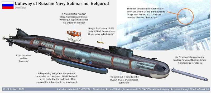 «Торпеда Апокалипсиса»: западная пресса о русском «Посейдоне»