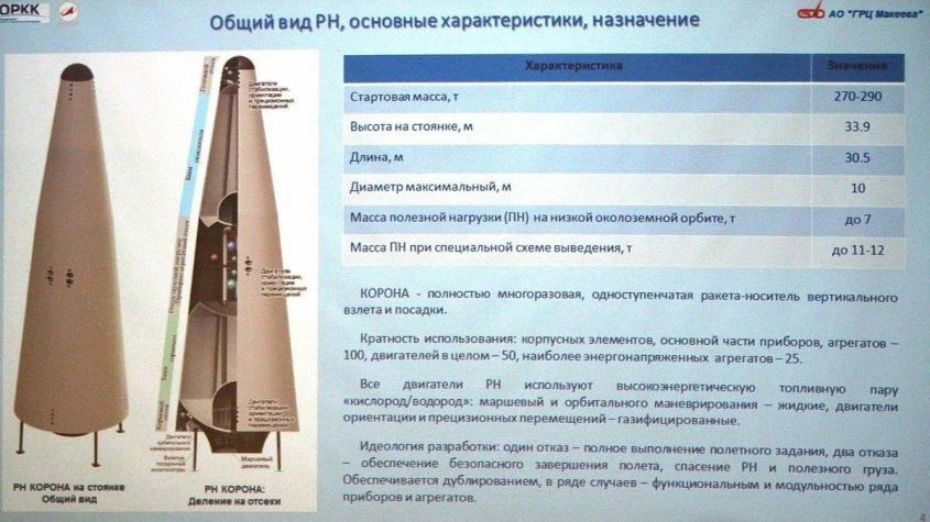 Космическая Корона. Новая ракета России
