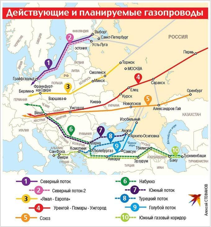 Времена, когда Украину называли «великой транзитной державой», кончились