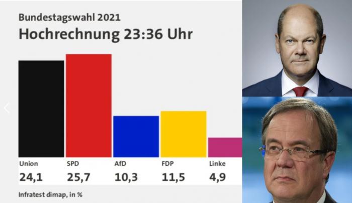 Итоги выборов в Германии: победителей нет, а война на два фронта не сулит стране ничего хорошего
