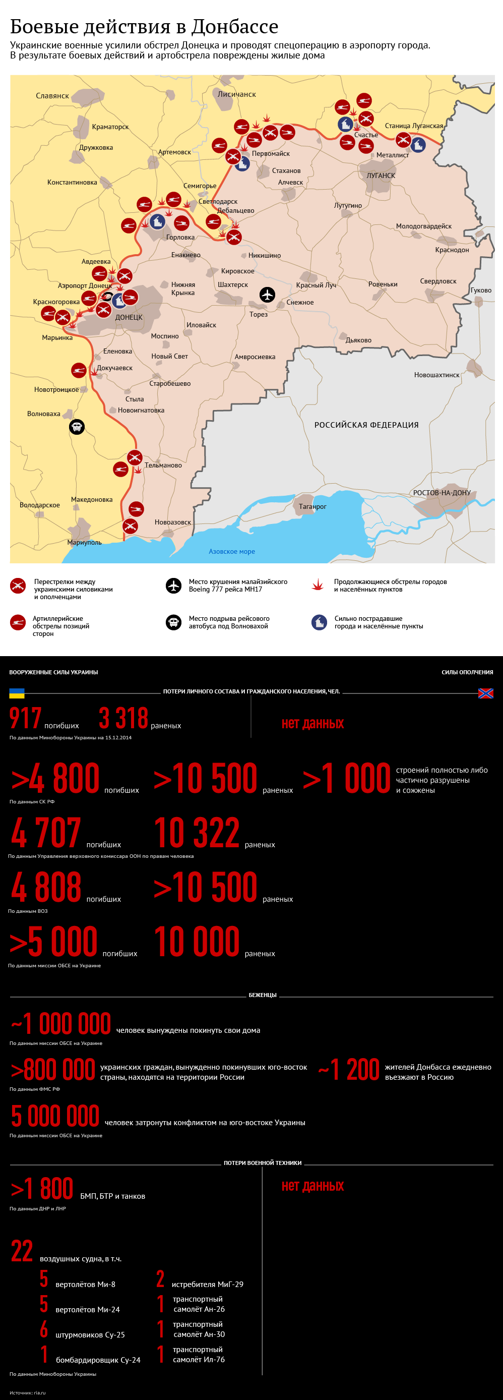 Провокация в Мариуполе нужна Киеву для смены формата диалога