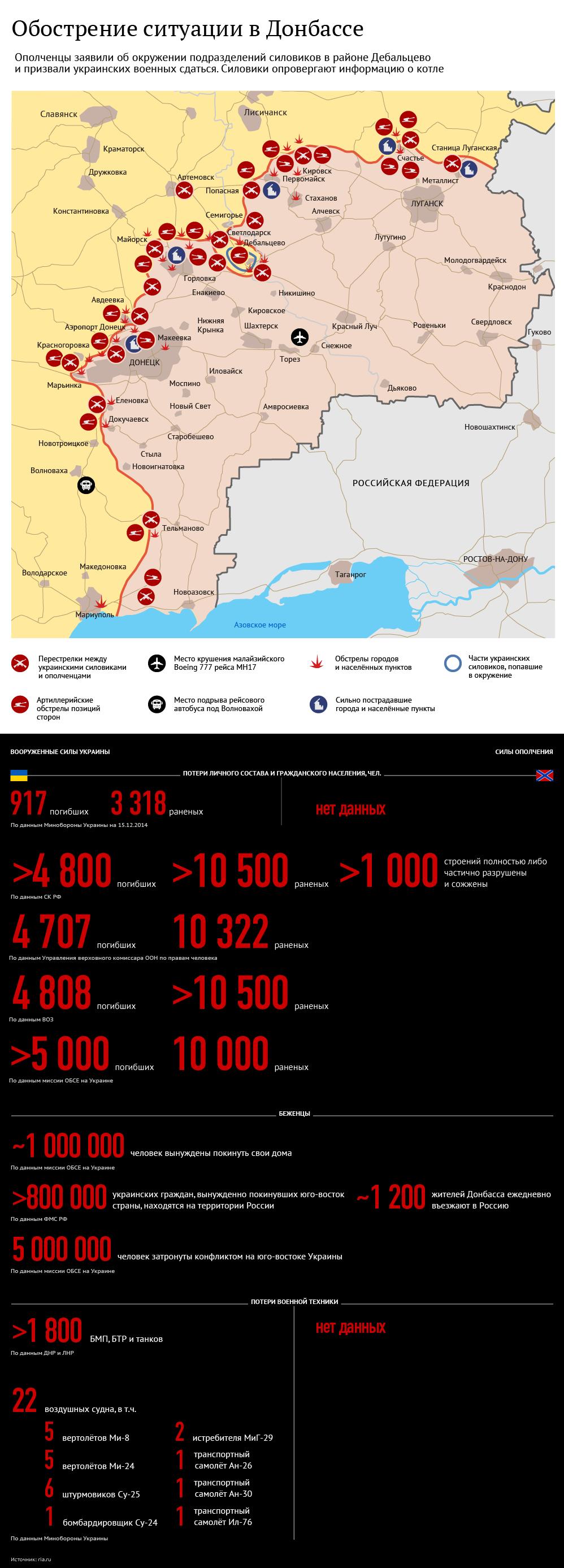 СМИ: Польша стала главной перевалочной базой для наемников в  Донбассе