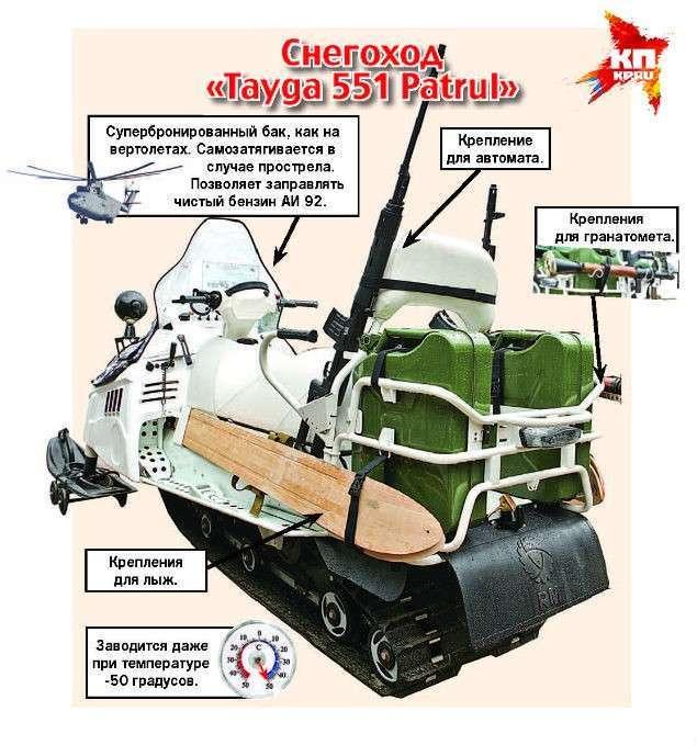 Снегоход из Рыбинска - для ВДВ: не замерзает, стреляет, летает