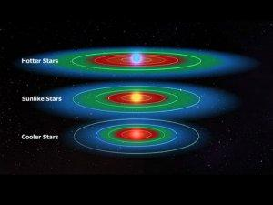 Большинство звёзд в нашей галактике имеют обитаемые планеты
