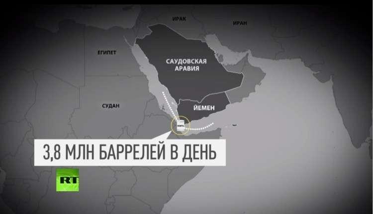 Конфликт в Йемене с точки зрения геополитики