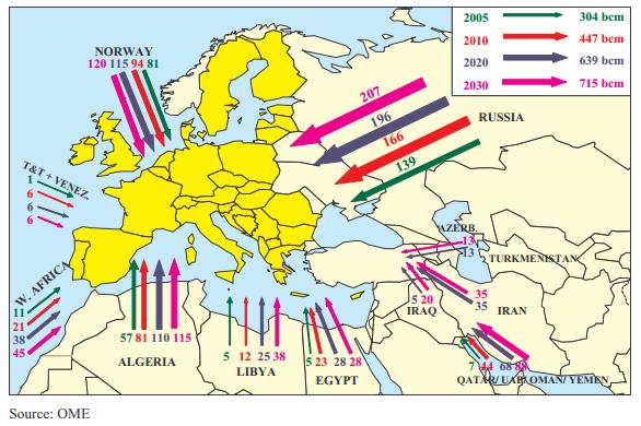 Европе придётся прекратить истерику и задуматься о будущей зиме