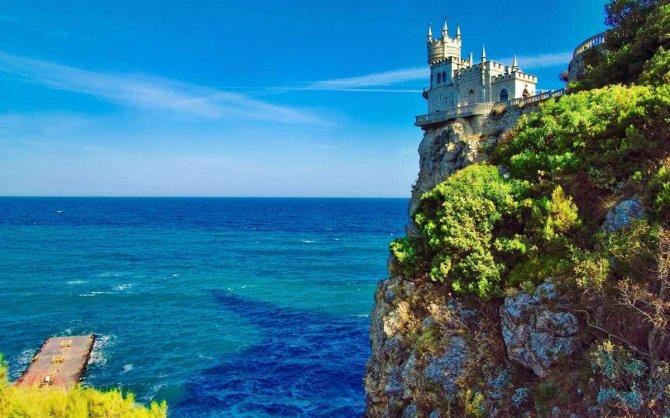 Крыму в России живётся лучше, чем на Украине, сообщает Forbes