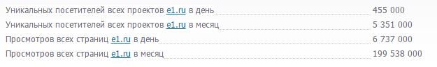 Русский Урал во власти американских СМИ