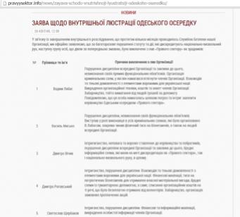 В Одессе опять репрессии и беспредел «поцриотов»