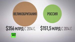 Позорная Британия переживает вдвое больший отток капитала, чем Россия