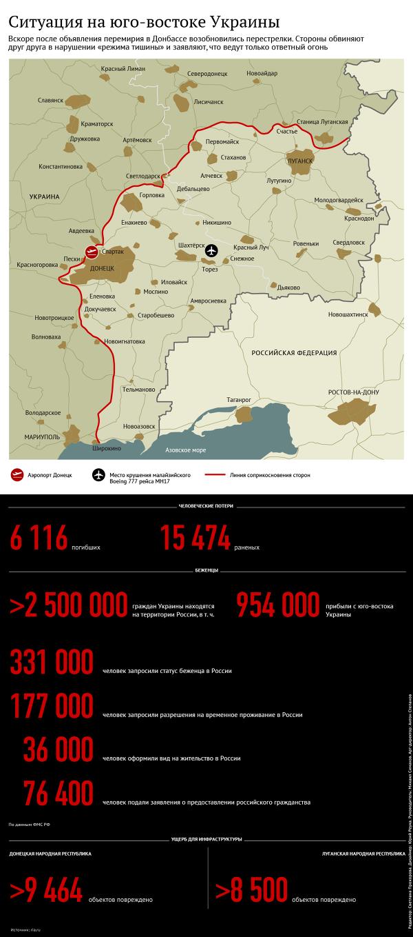 Каратели перемещают реактивную артиллерию к линии противостояния в Донбассе