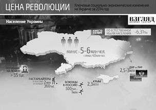 Саакашвили назначен губернатором Одесской области