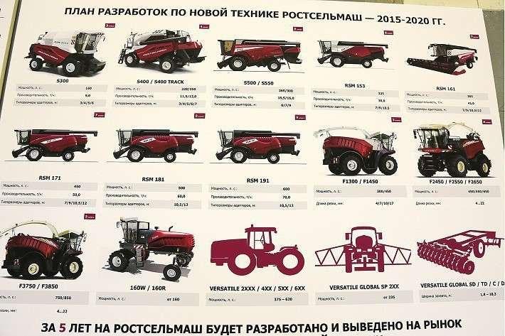 «Ростсельмаш» начал производство нового комбайна РСМ 161
