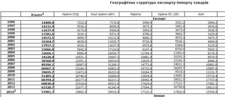 Украина в зазеркалье