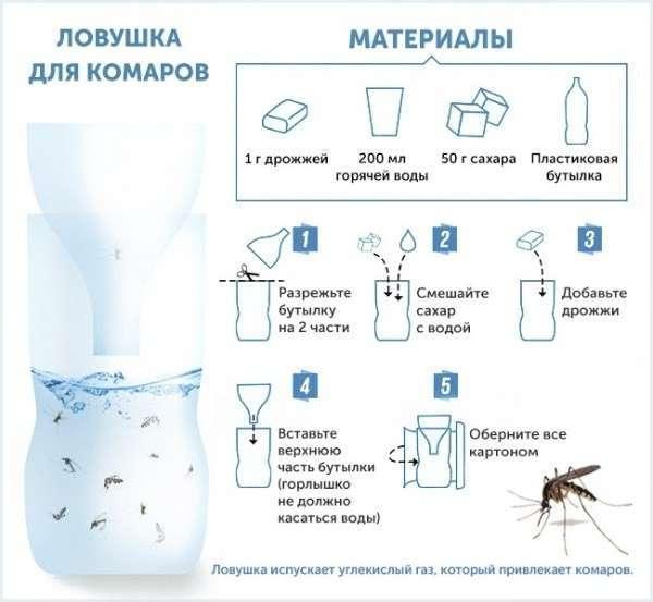 Маленькие житейские хитрости против комаров (11 фото)