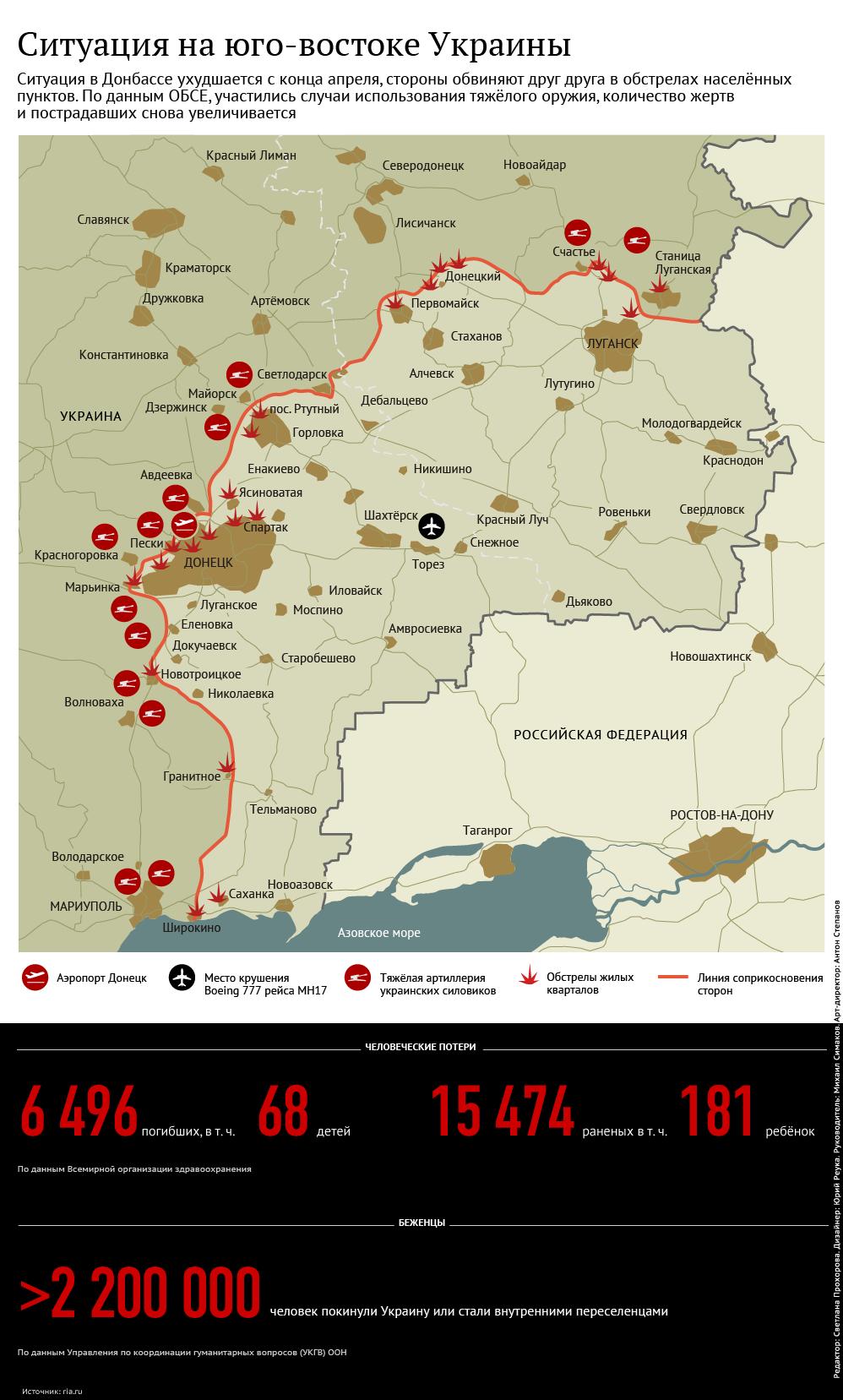 Киевская Хунта не давала карателям приказ отводить вооружения