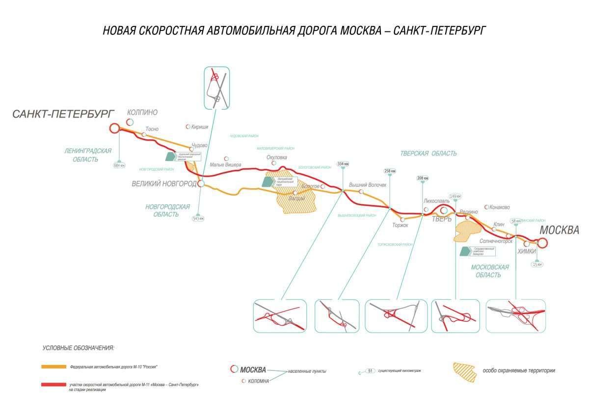 Почему на дороги России тратятся миллиарды рублей