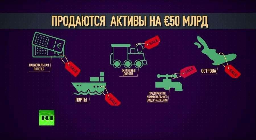 Европа хочет, чтобы Греция распродала всю себя паразитам