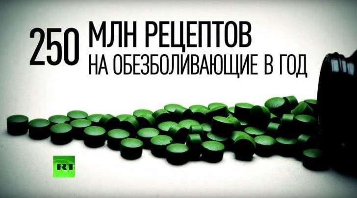 В США активисты требуют запретить вызывающие привыкание медикаменты