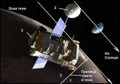 НАСА – конвейер официальных подделок