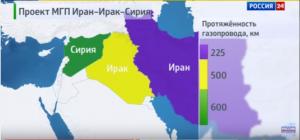 Газопровод Сирия Ирак Иран