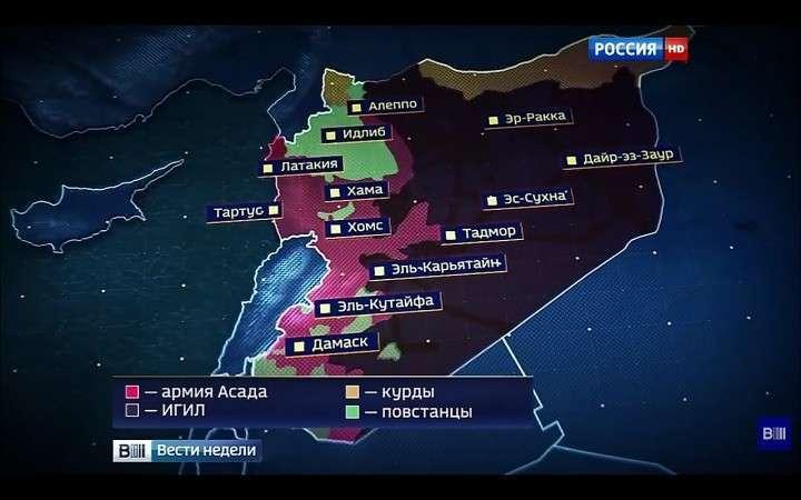 Российская помощь Сирии и истерика русофобов