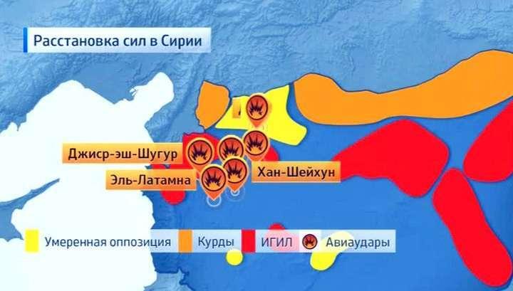 Русские самолёты за сутки уничтожили несколько командных пунктов и лагерей ИГИЛ