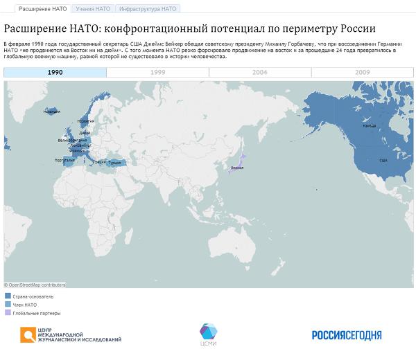 НАТО прикрывает планы экспансии в сторону границ России мнимыми предлогами об угрозе