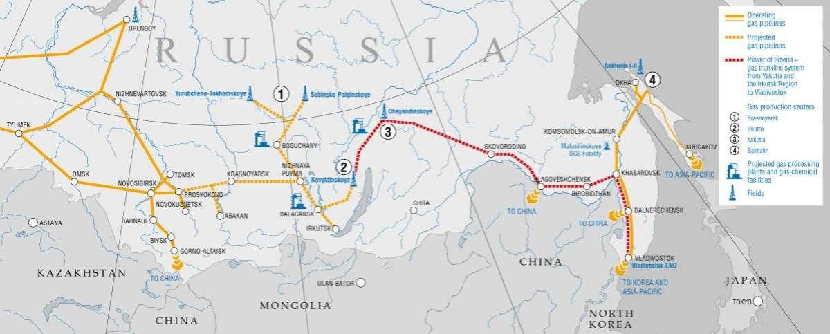 Сотрудничество Россия - Китай: новый уровень