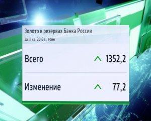 Россия меняет «зелёные фантики» на золото рекордными объемами
