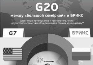 Россия поднимает знамя здравого смысла над планетой