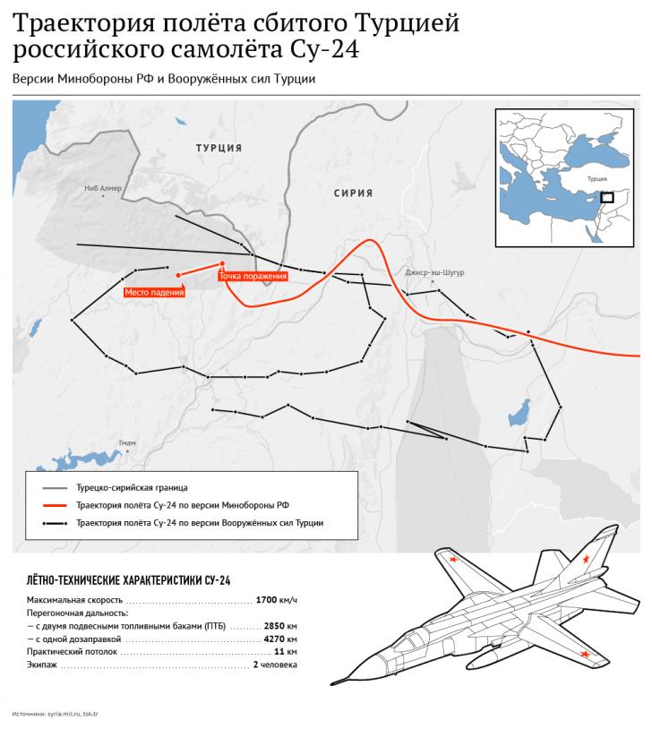 Спасенный летчик Су-24: никаких предупреждений от Турции не было