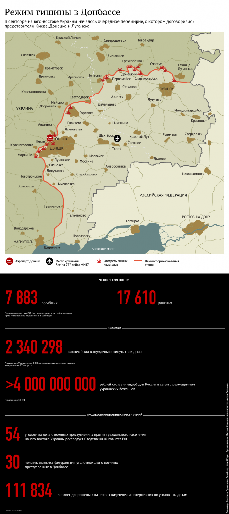 Неизвестная группа военных обстреливает и карателей, и ополченцев Донбасса