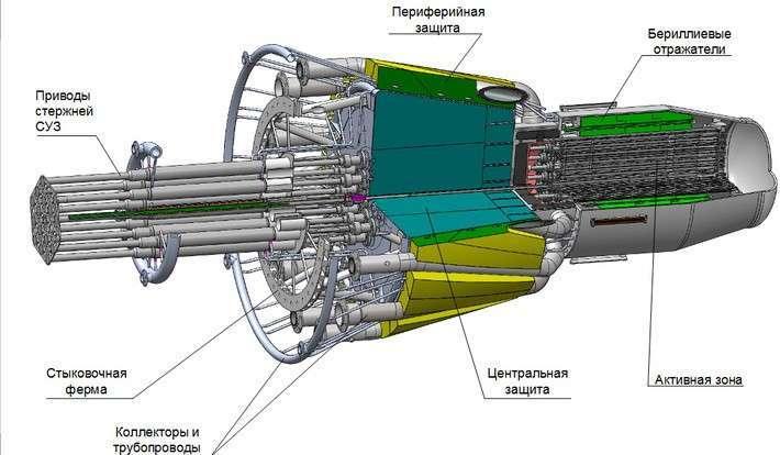 Российский ядерный космический двигатель: защита прошла успешные испытания