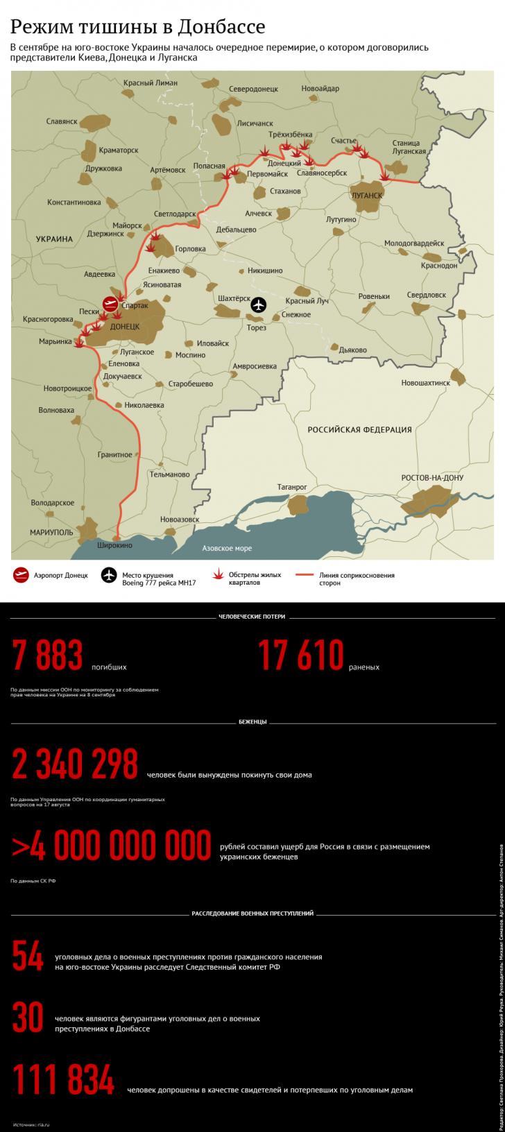 Около 70 диверсантов задержано в ДНР за последние три месяца