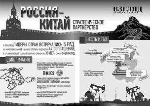 Украинский порожняк в обход России привез китайцам 20 вагонов воздуха