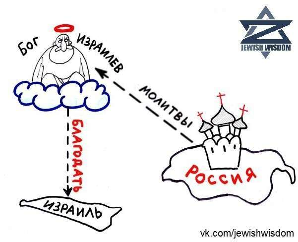 За русское мировоззрение тоже нужно бороться с умом!