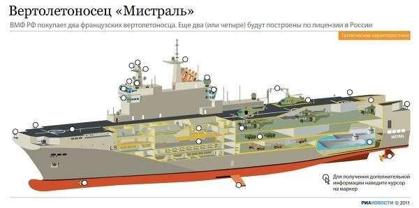 США пытаются сорвать контракт России и Франции по «Мистралям»