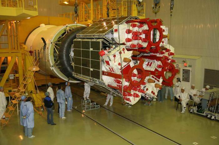 Новый спутник «Глонасс-М» успешно введён в эксплуатацию