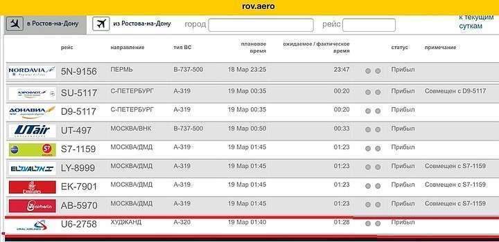 Российский пилот пассажирского самолёта спокойно сел и взлетел в Ростове, когда Боинг FlyDubai кружил в небе