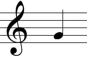 Как была проведена музыкальная диверсия - смена классической частоты 432 Гц на 440 Гц