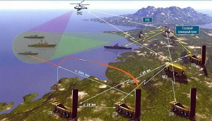 Россия резко упорядочила мечты Японии о возвращении Южных Курил