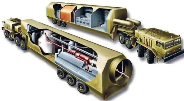 Прорывные перспективы России в атомной энергетике