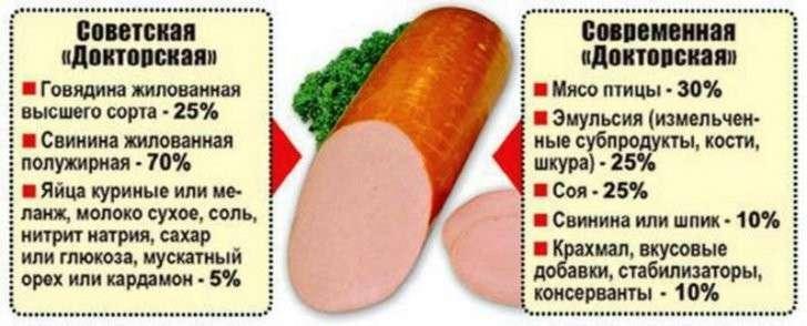 Секрет колбасного изобилия в России